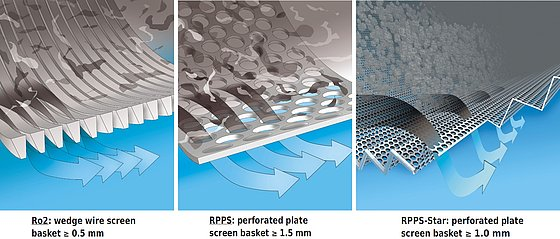 The different Rotary Drum Fine Screen models: Ro 2 / RPPS / RPPS-Star