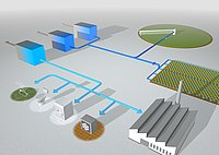 Systems Concept for Wastewater Reuse